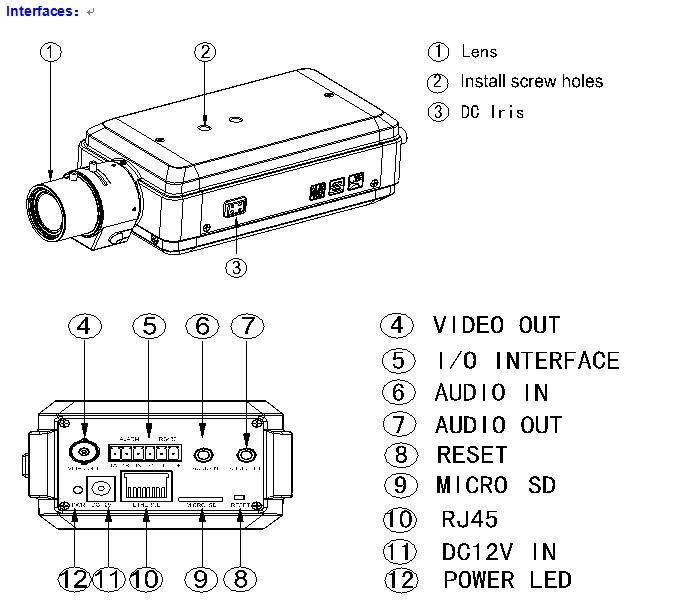 interfaz de la cámara 1.3 megapíxeles 720P HD IP de la caja