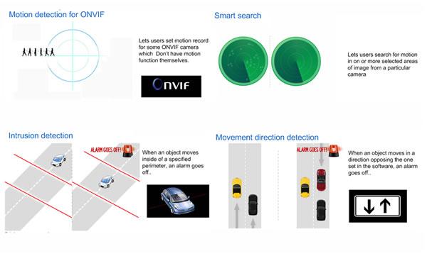 smart super NVR IVA function 1