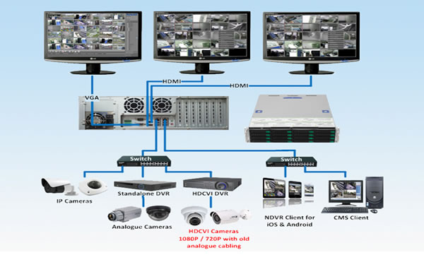 SN-S0848 48channel 1080P Intelligent Video analysis NVR: 48 channels
