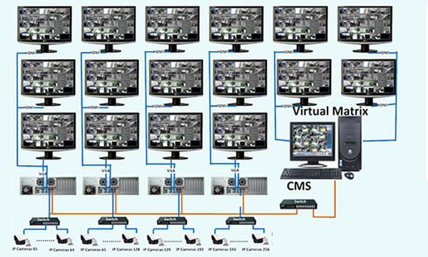smart super NVR system diagram 2